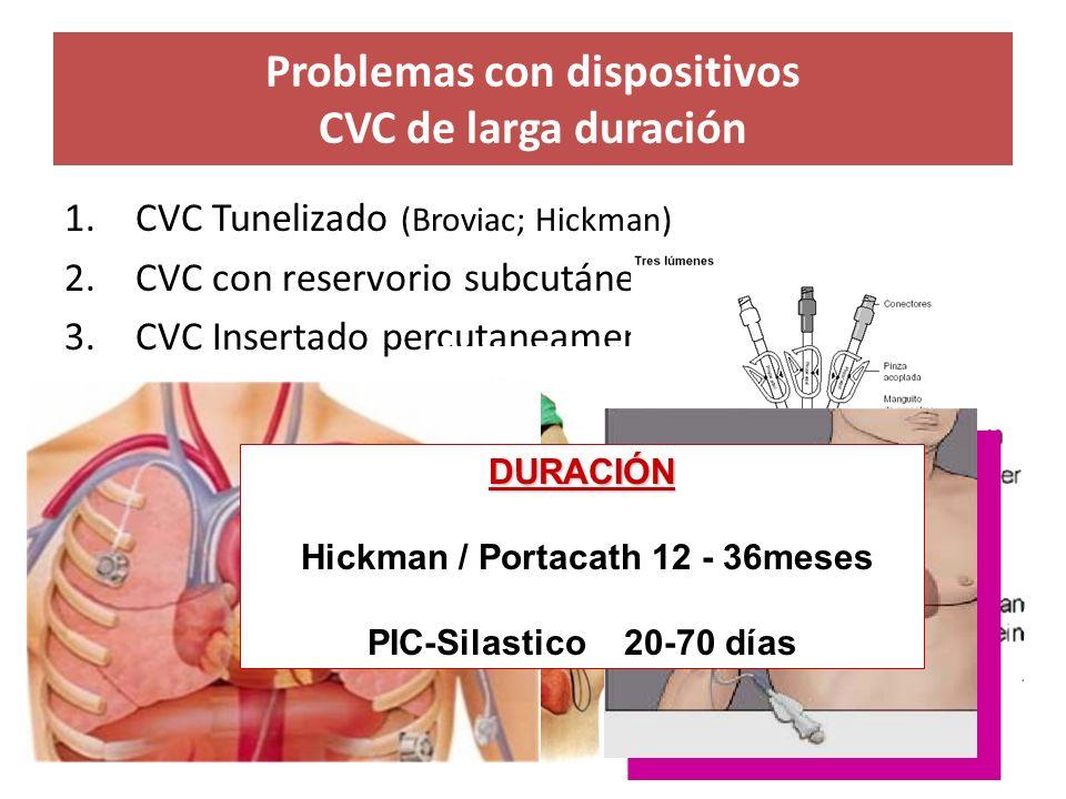 Problemas con dispositivos CVC de larga duración