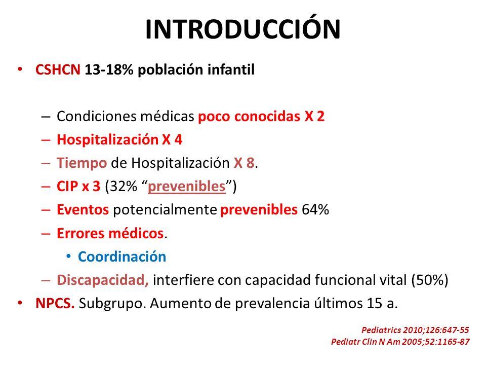 INTRODUCCIÓN CSHCN 13-18% población infantil