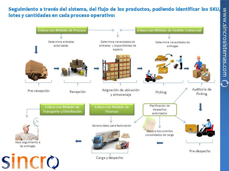 Seguimiento a través del sistema, del flujo de los productos, pudiendo identificar los SKU, lotes y cantidades en cada proceso operativo: