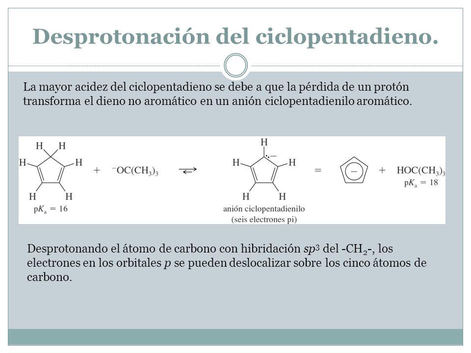 Desprotonación del ciclopentadieno.