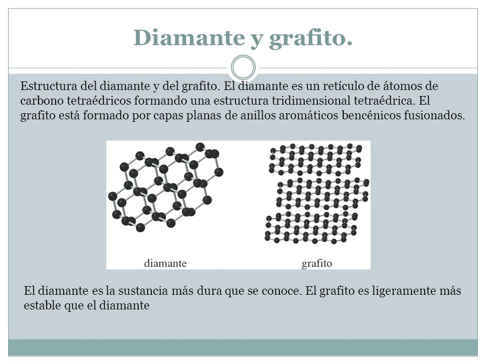 Diamante y grafito.