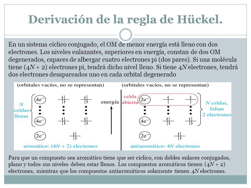 Derivación de la regla de Hückel.