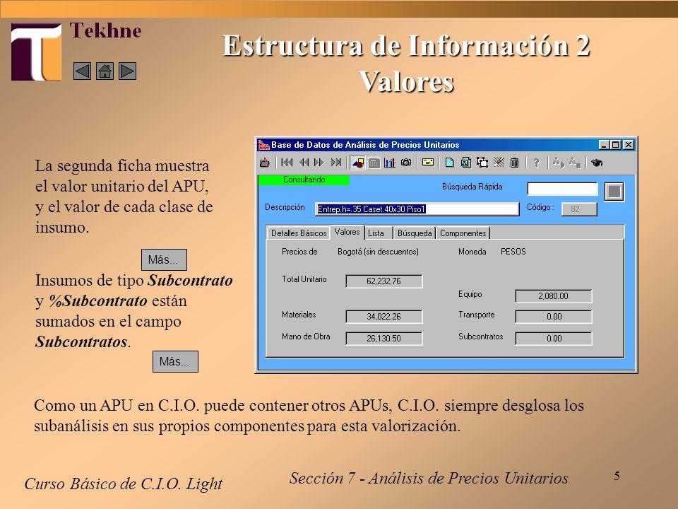 Estructura de Información 2