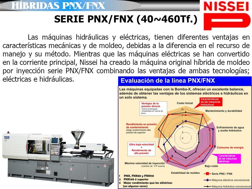 SERIE PNX/FNX (40~460Tf.)