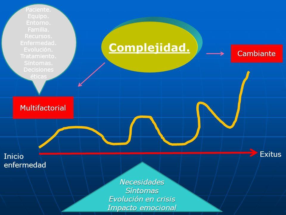 Complejidad. Cambiante Multifactorial Exitus Inicio enfermedad