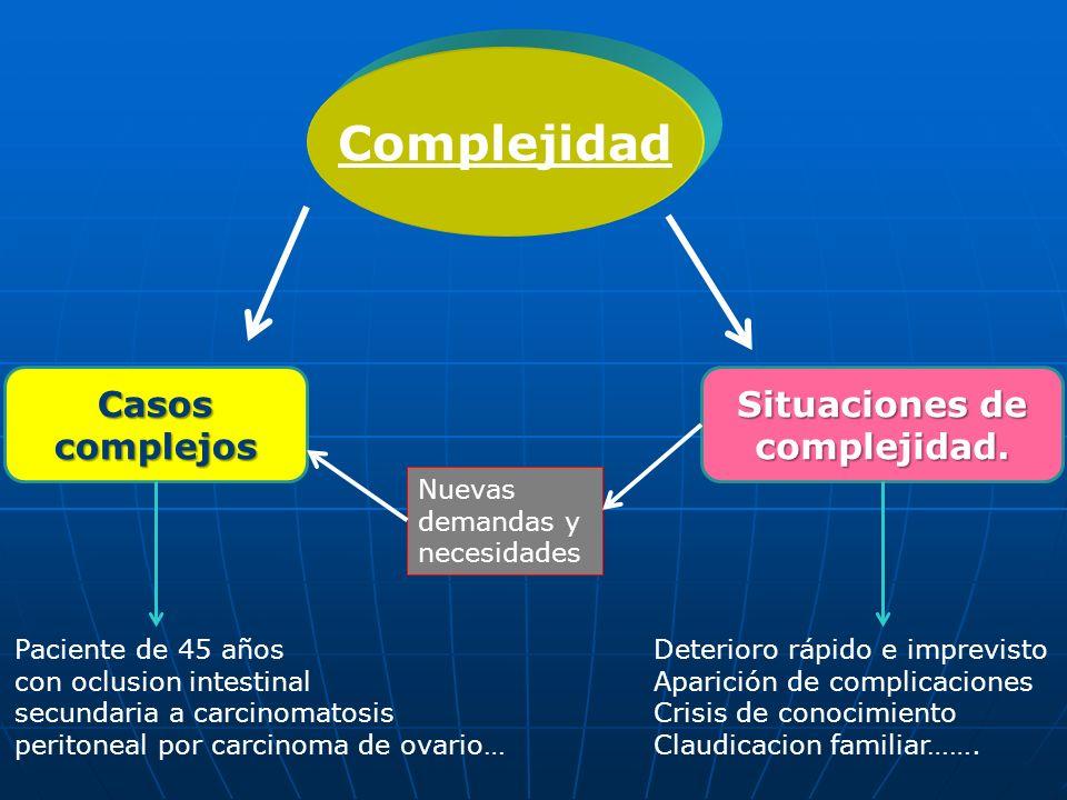 Complejidad Casos complejos Situaciones de complejidad. Nuevas