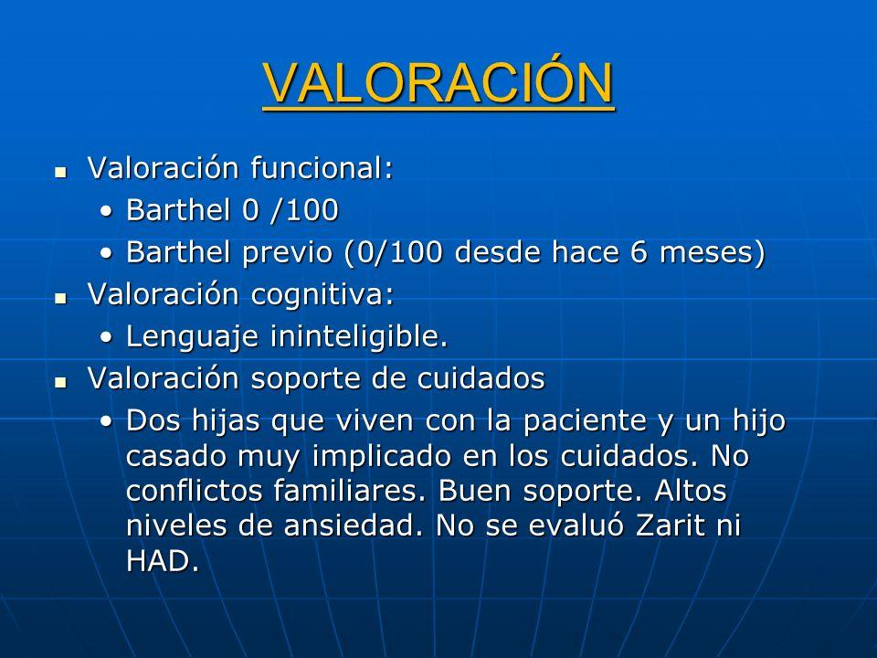 VALORACIÓN Valoración funcional: Barthel 0 /100