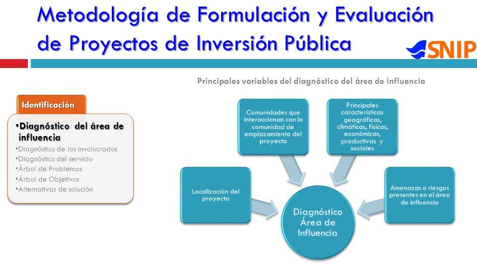 Principales variables del diagnóstico del área de influencia