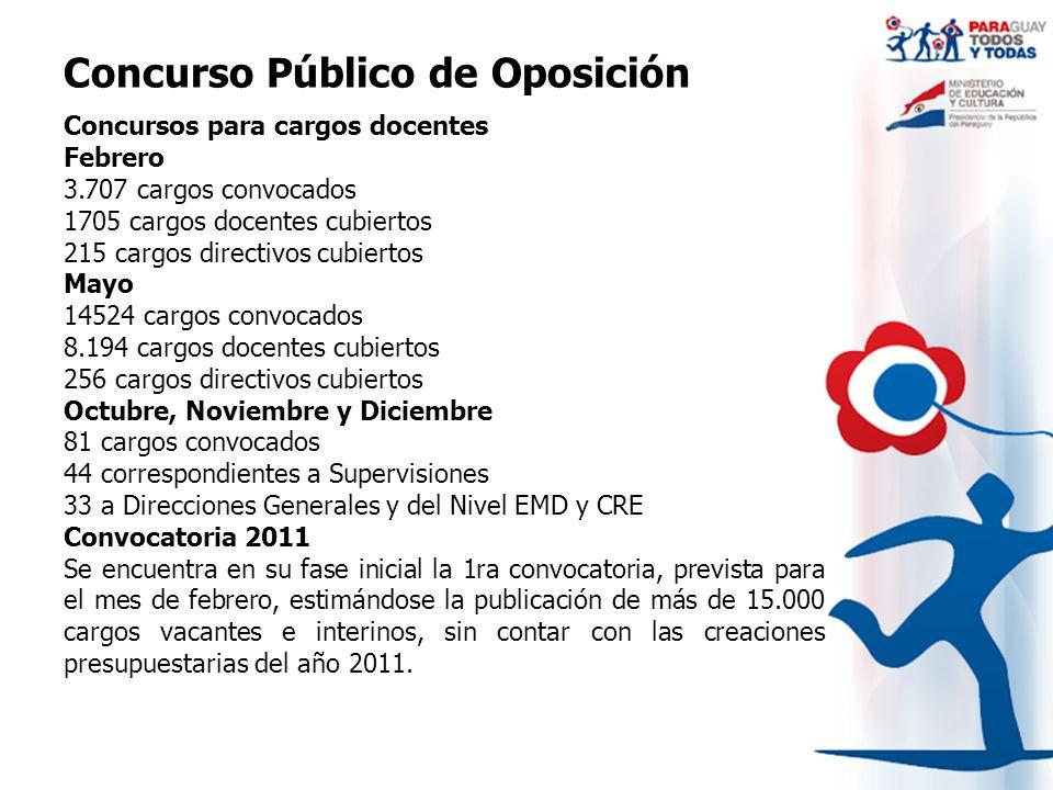 Concurso Público de Oposición
