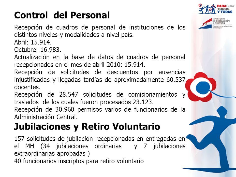 Jubilaciones y Retiro Voluntario