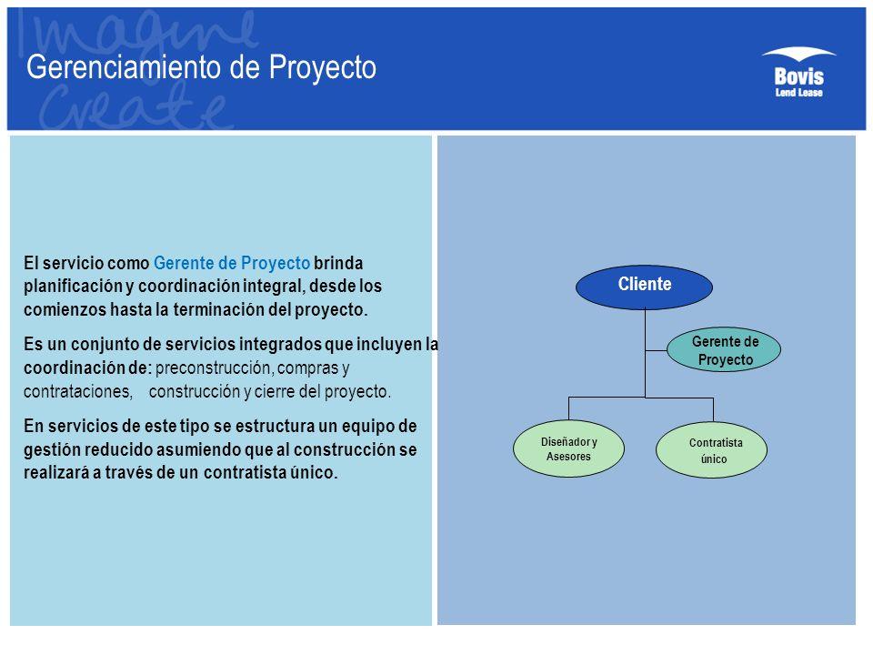 Gerenciamiento de Proyecto