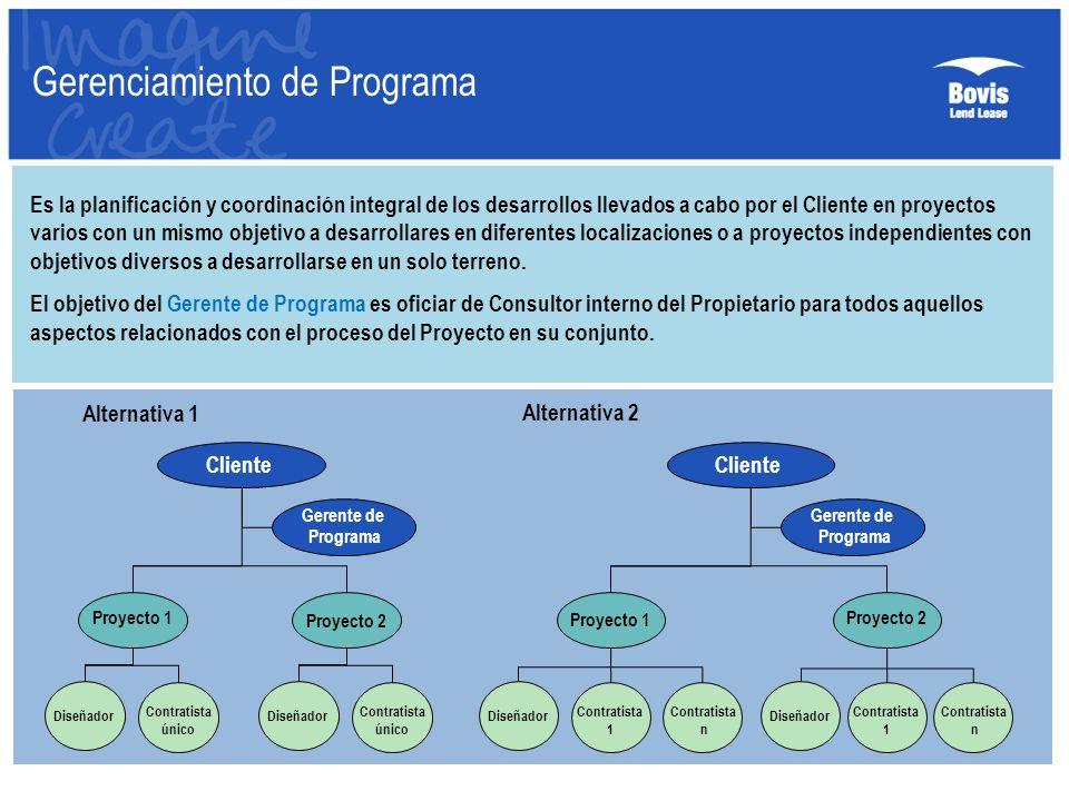 Gerenciamiento de Programa