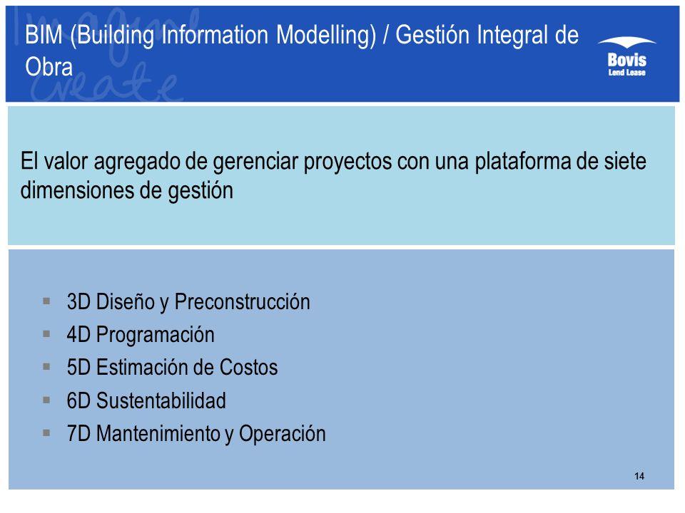 BIM (Building Information Modelling) / Gestión Integral de Obra