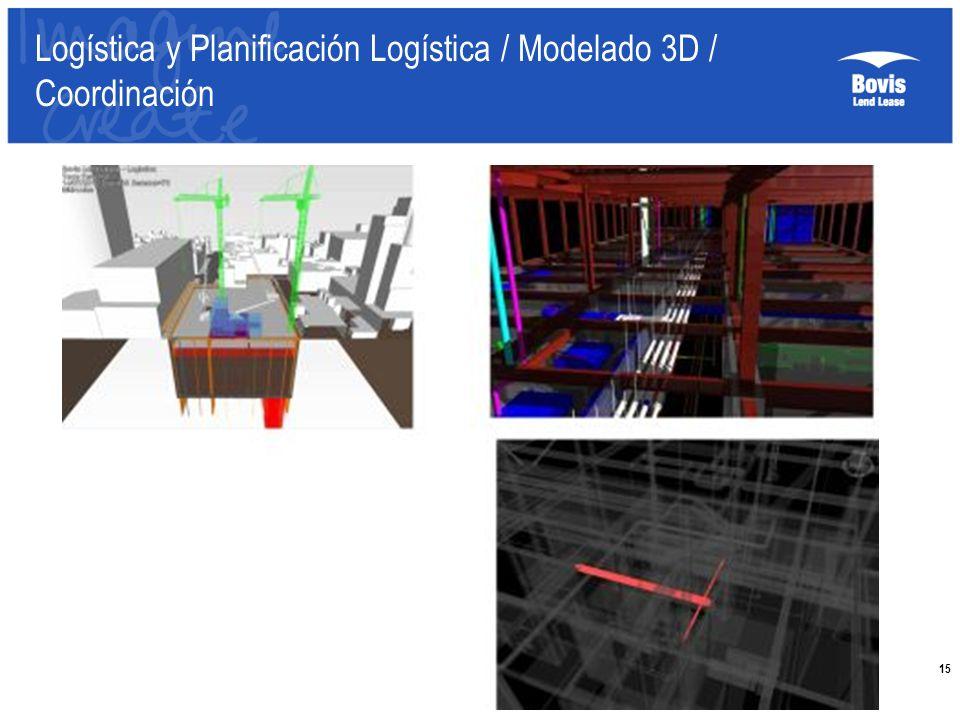 Logística y Planificación Logística / Modelado 3D / Coordinación