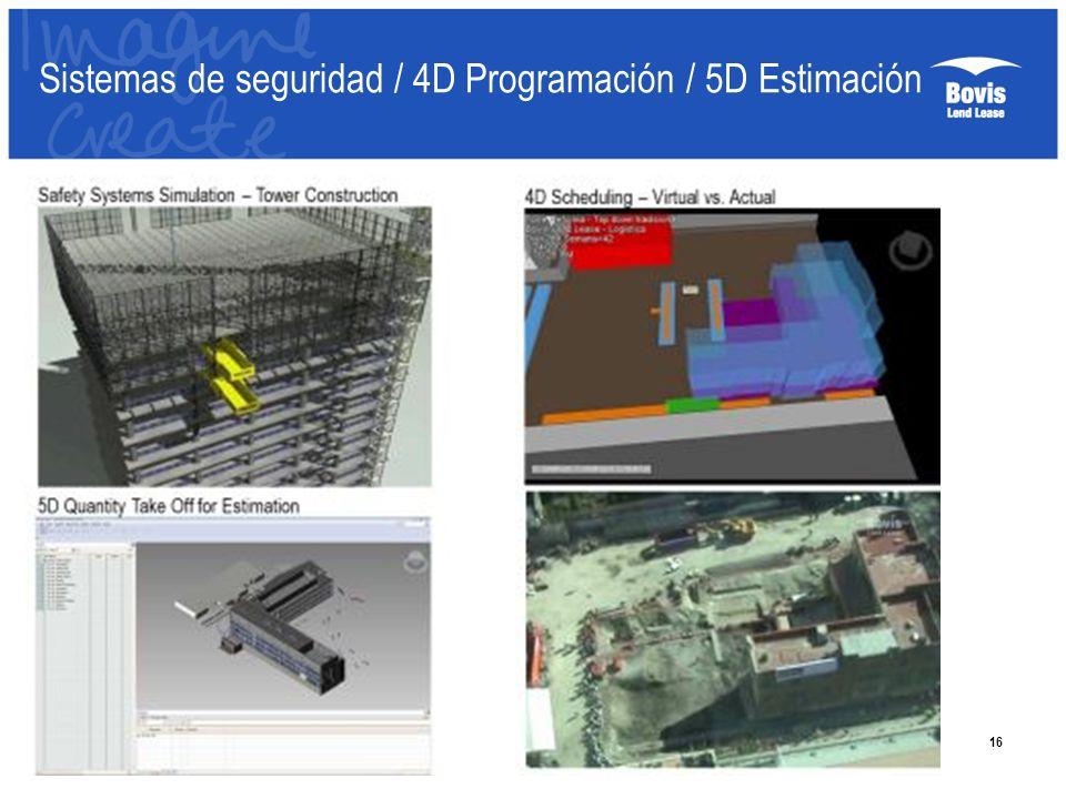 Sistemas de seguridad / 4D Programación / 5D Estimación