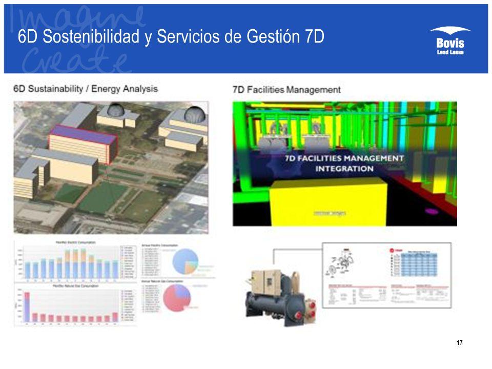 6D Sostenibilidad y Servicios de Gestión 7D