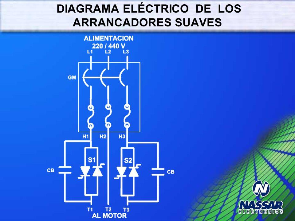 DIAGRAMA ELÉCTRICO DE LOS ARRANCADORES SUAVES