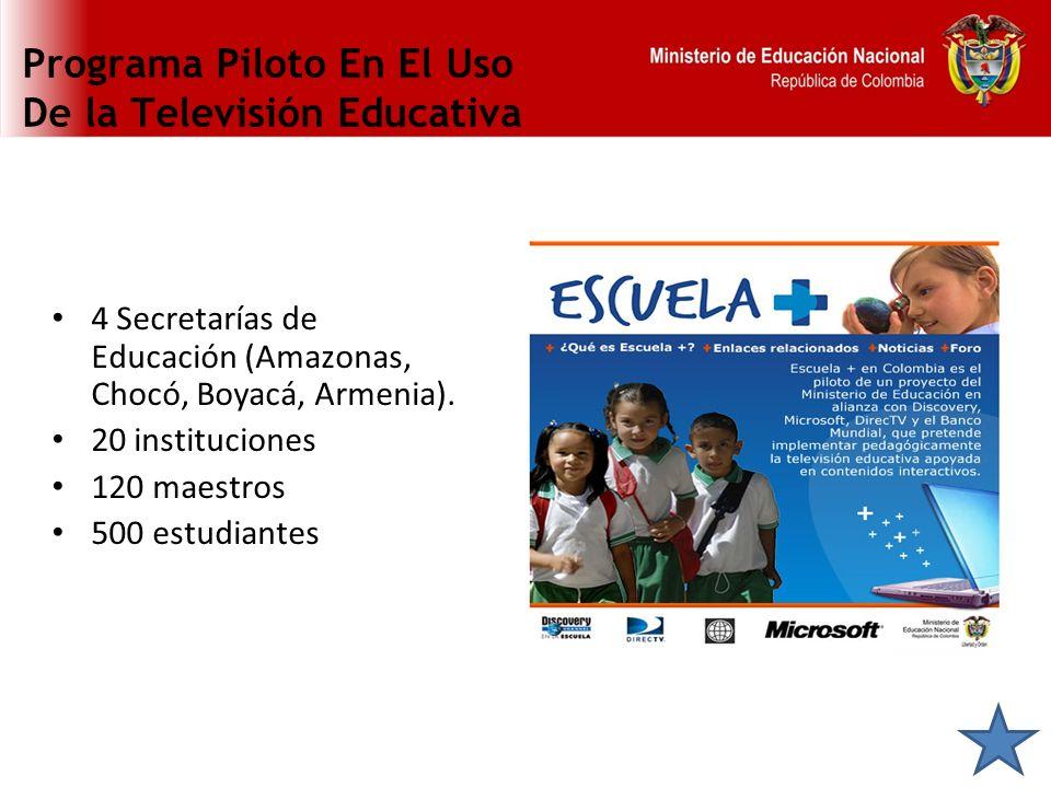 Programa Piloto En El Uso De la Televisión Educativa