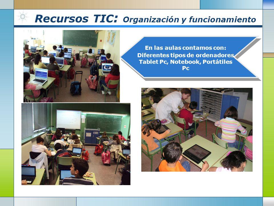 Recursos TIC: Organización y funcionamiento