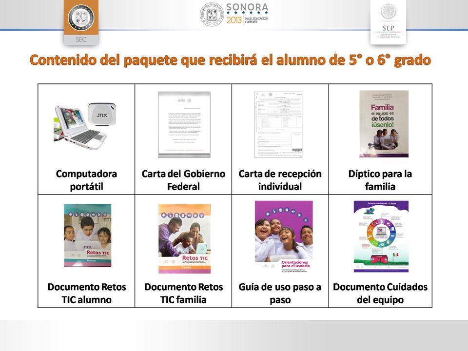 Contenido del paquete que recibirá el alumno de 5° o 6° grado