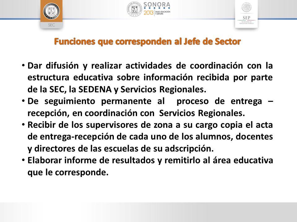 Funciones que corresponden al Jefe de Sector