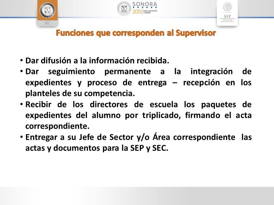 Funciones que corresponden al Supervisor