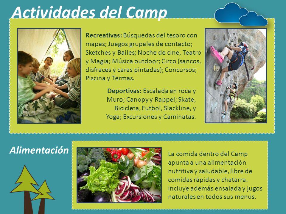 Actividades del Camp Alimentación