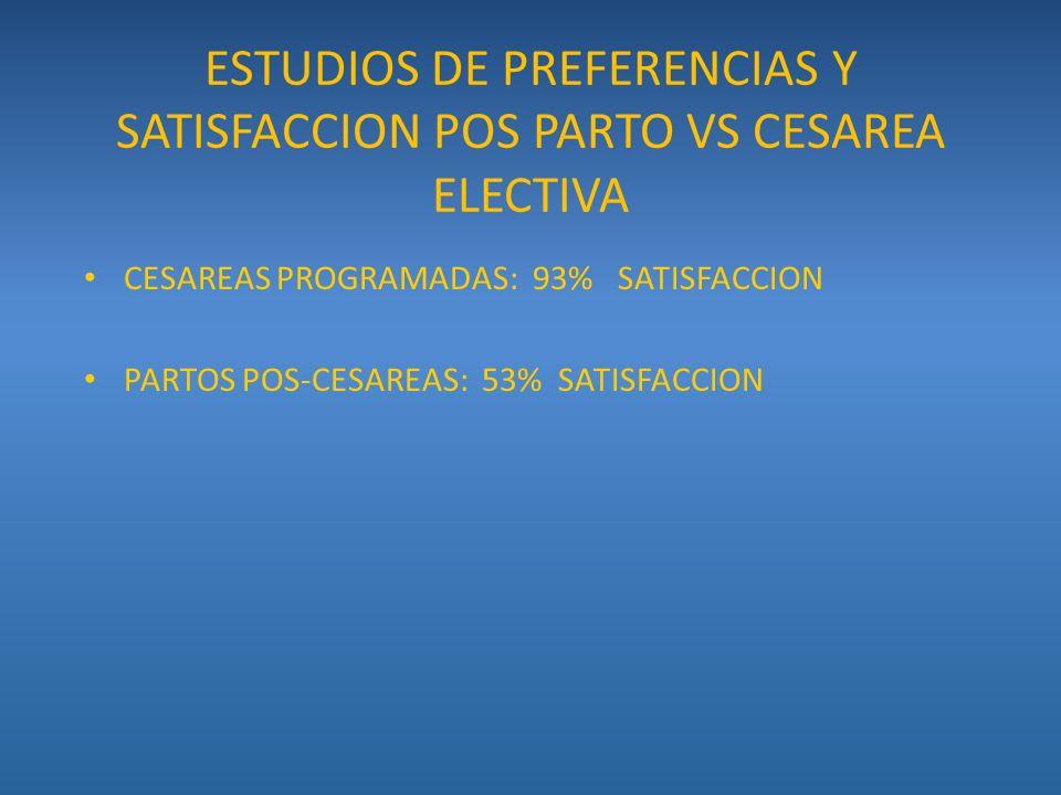 ESTUDIOS DE PREFERENCIAS Y SATISFACCION POS PARTO VS CESAREA ELECTIVA