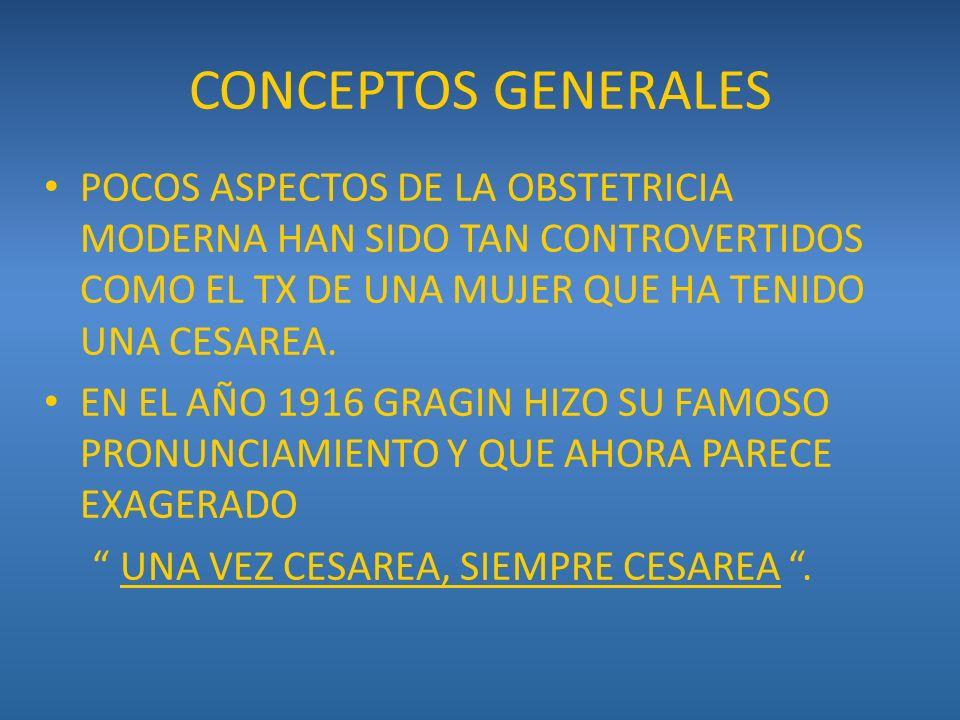 CONCEPTOS GENERALES POCOS ASPECTOS DE LA OBSTETRICIA MODERNA HAN SIDO TAN CONTROVERTIDOS COMO EL TX DE UNA MUJER QUE HA TENIDO UNA CESAREA.