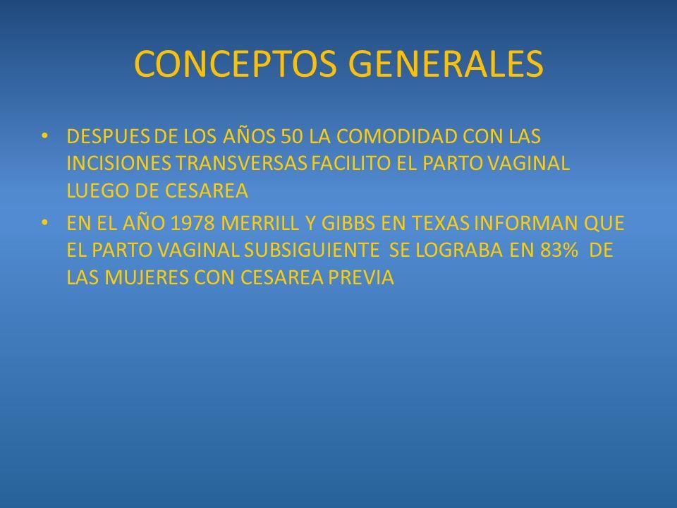 CONCEPTOS GENERALES DESPUES DE LOS AÑOS 50 LA COMODIDAD CON LAS INCISIONES TRANSVERSAS FACILITO EL PARTO VAGINAL LUEGO DE CESAREA.