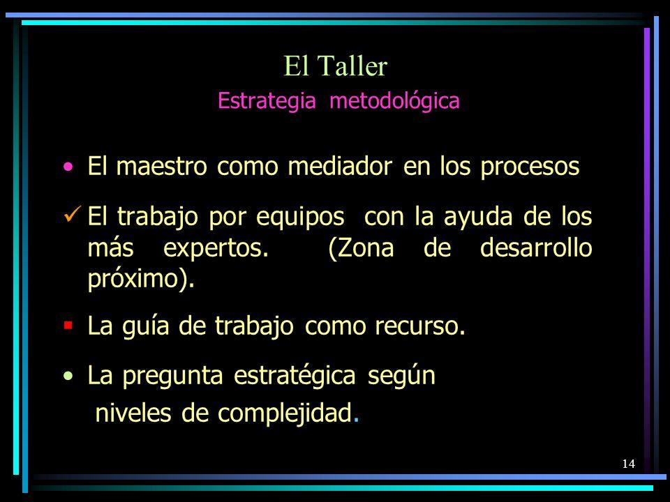 El Taller Estrategia metodológica