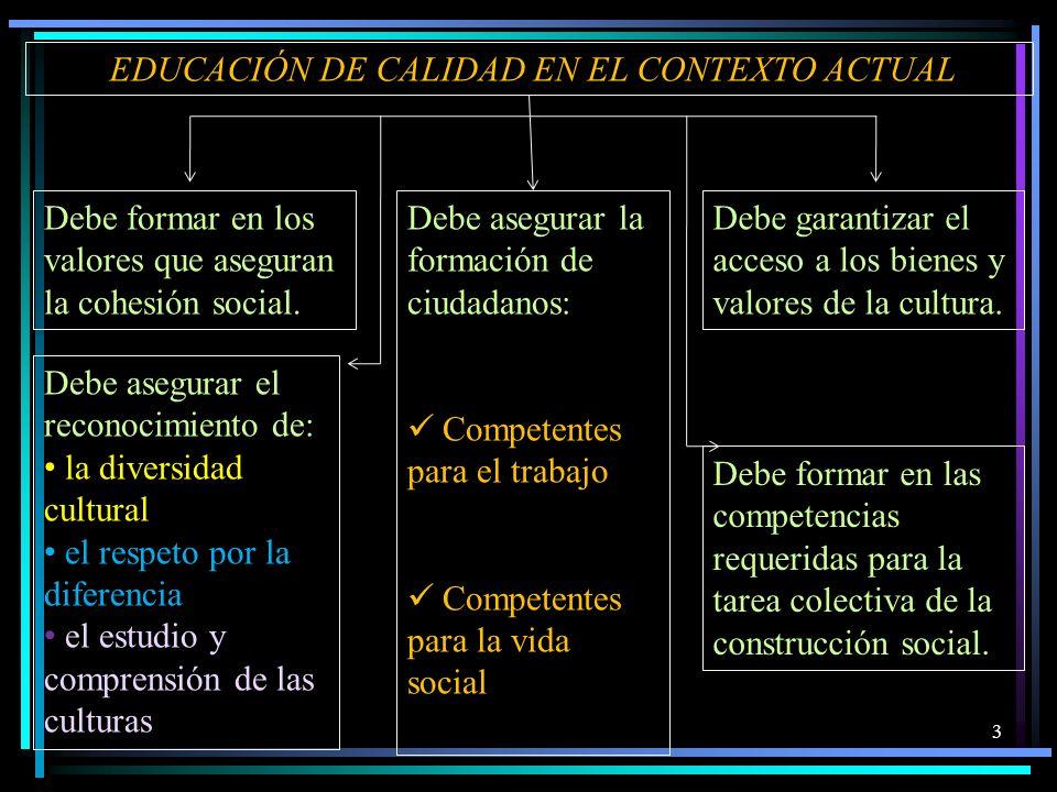 EDUCACIÓN DE CALIDAD EN EL CONTEXTO ACTUAL