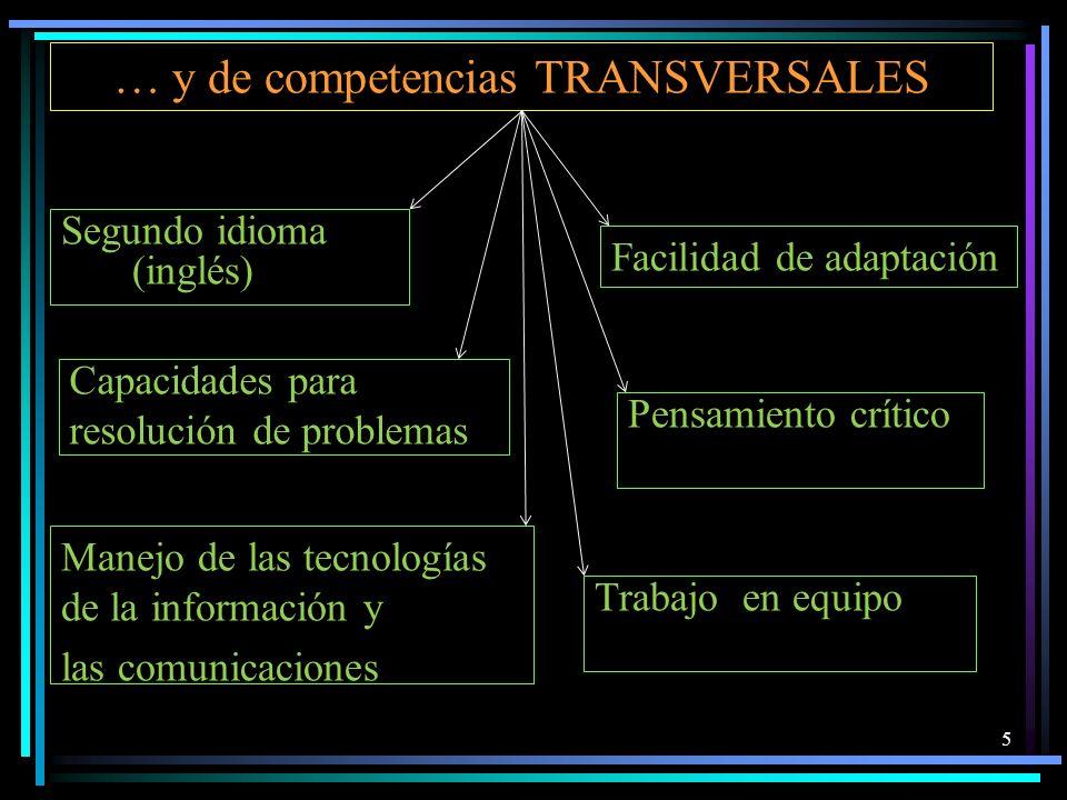 … y de competencias TRANSVERSALES