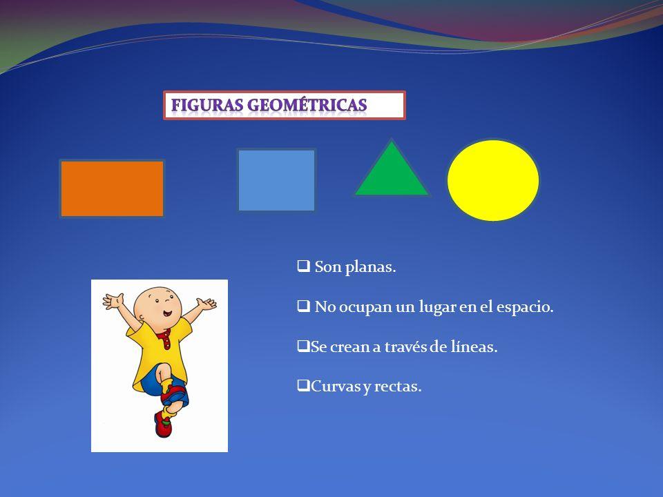 Figuras Geométricas Son planas. No ocupan un lugar en el espacio.