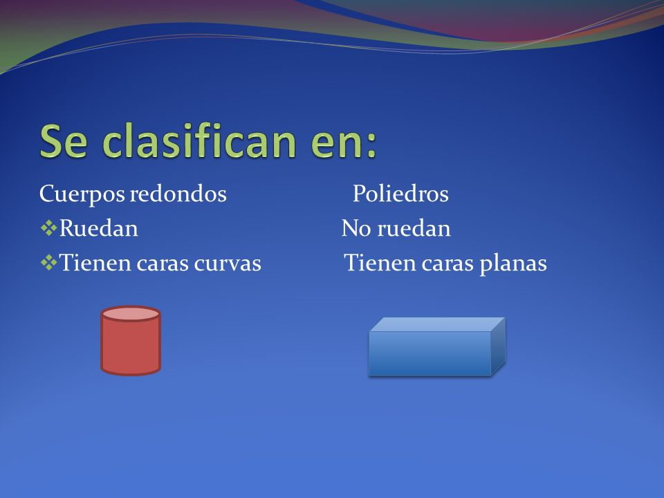 Se clasifican en: Cuerpos redondos Poliedros Ruedan No ruedan