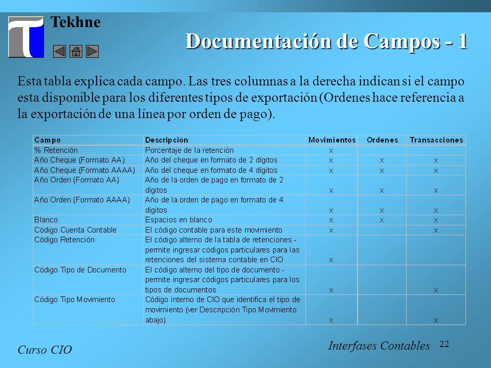 Documentación de Campos - 1