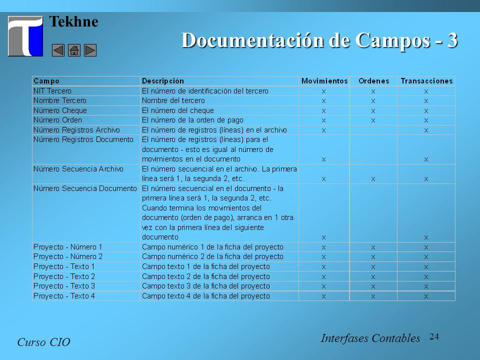 Documentación de Campos - 3