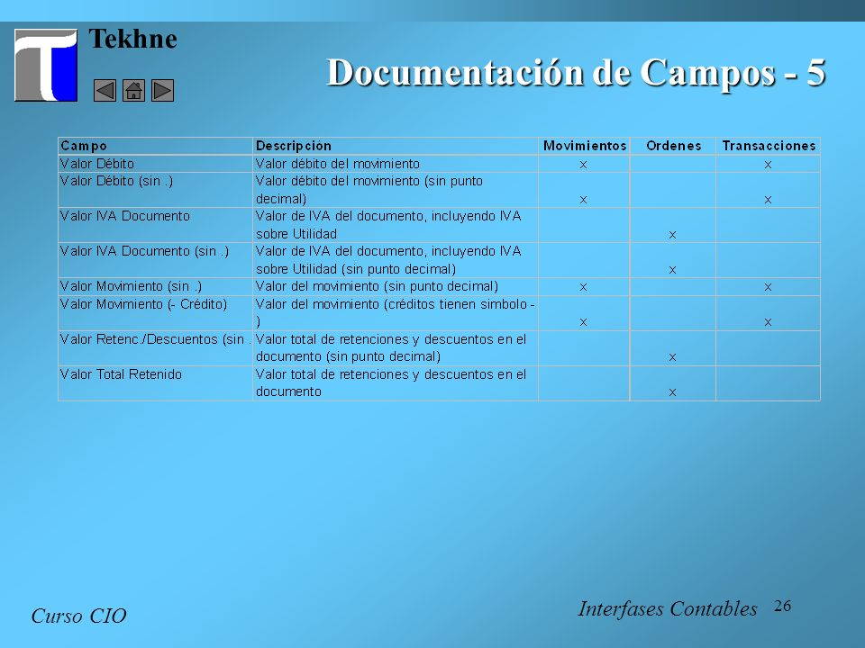 Documentación de Campos - 5