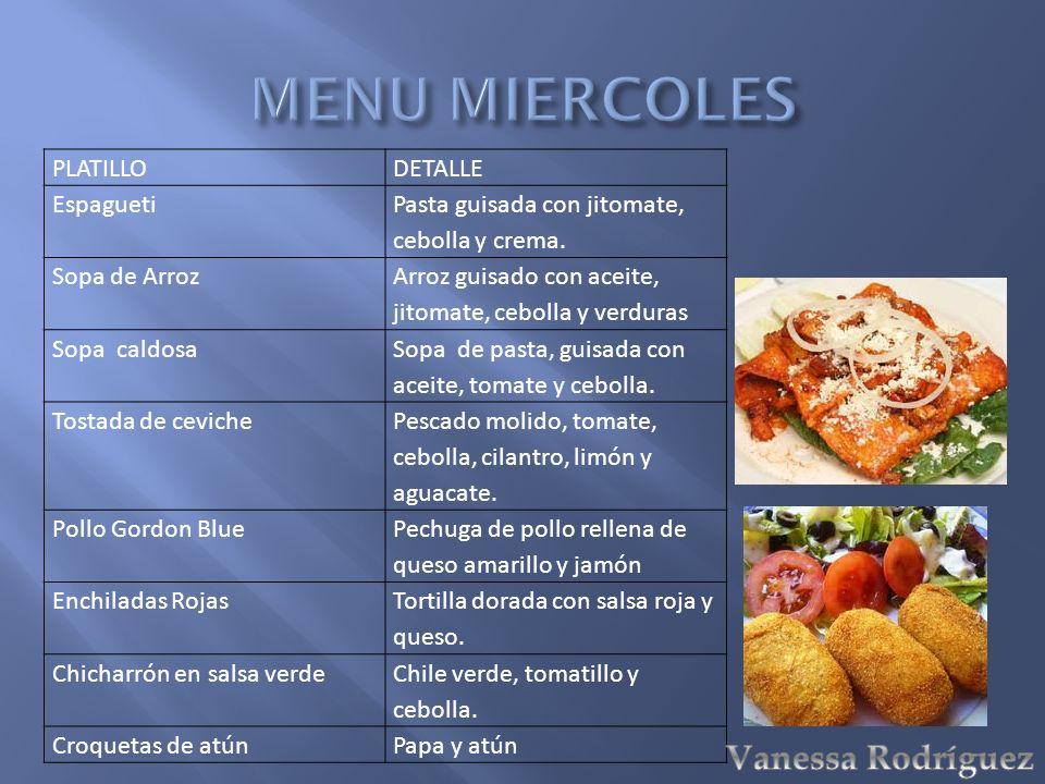 MENU MIERCOLES Vanessa Rodríguez PLATILLO DETALLE Espagueti