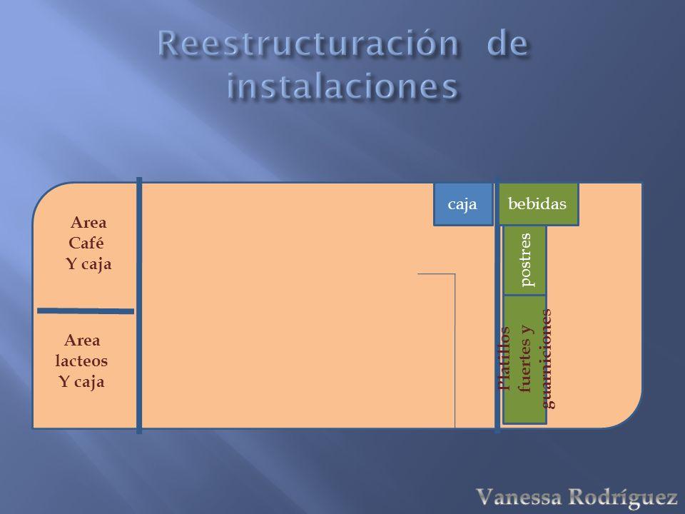 Reestructuración de instalaciones