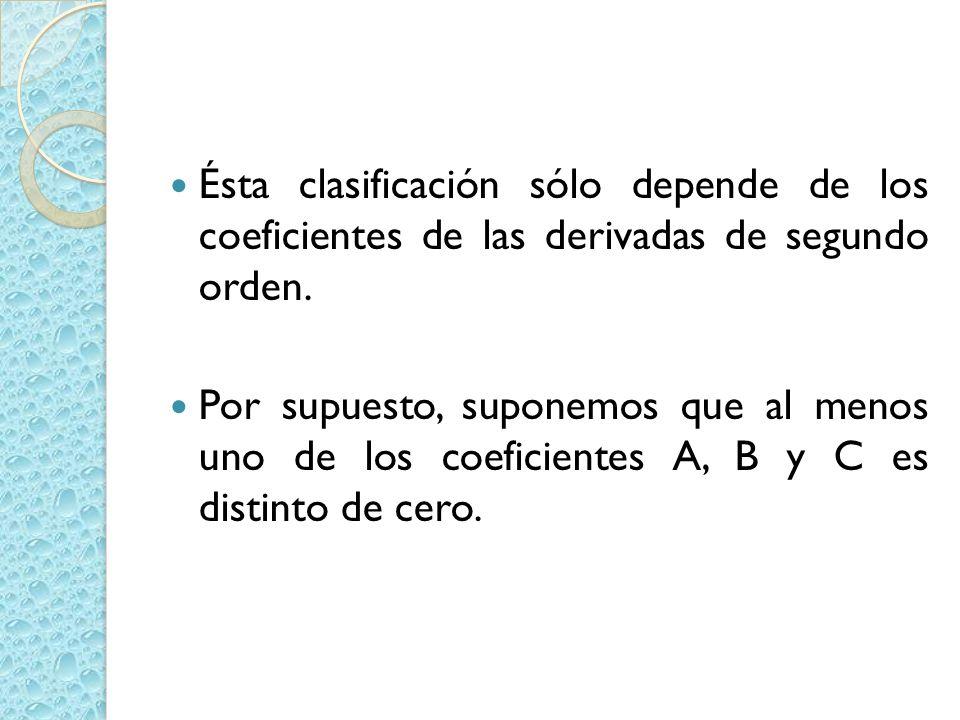 Ésta clasificación sólo depende de los coeficientes de las derivadas de segundo orden.