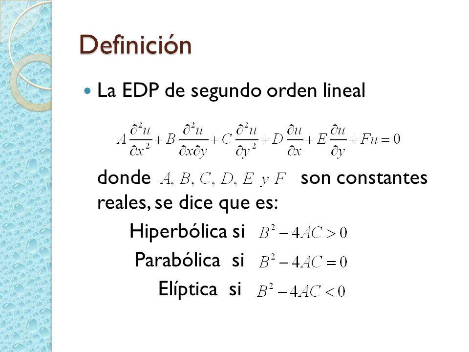 Definición La EDP de segundo orden lineal