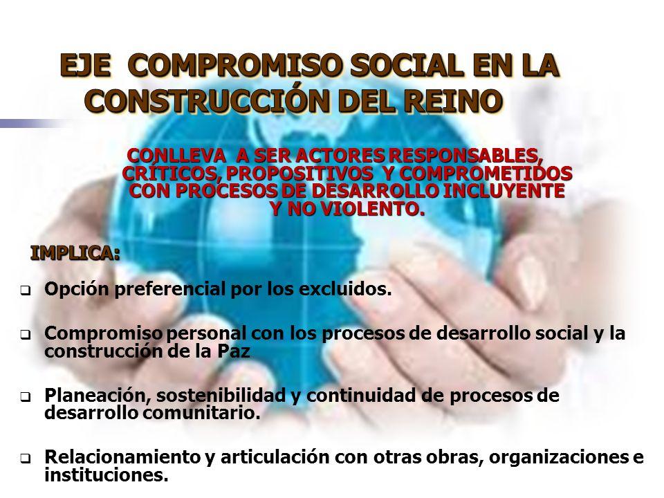 EJE COMPROMISO SOCIAL EN LA CONSTRUCCIÓN DEL REINO