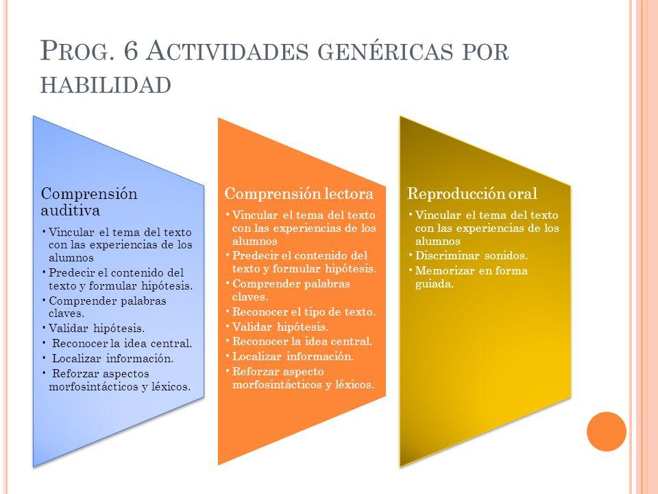 Prog. 6 Actividades genéricas por habilidad