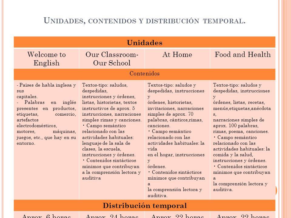 Unidades, contenidos y distribución temporal.