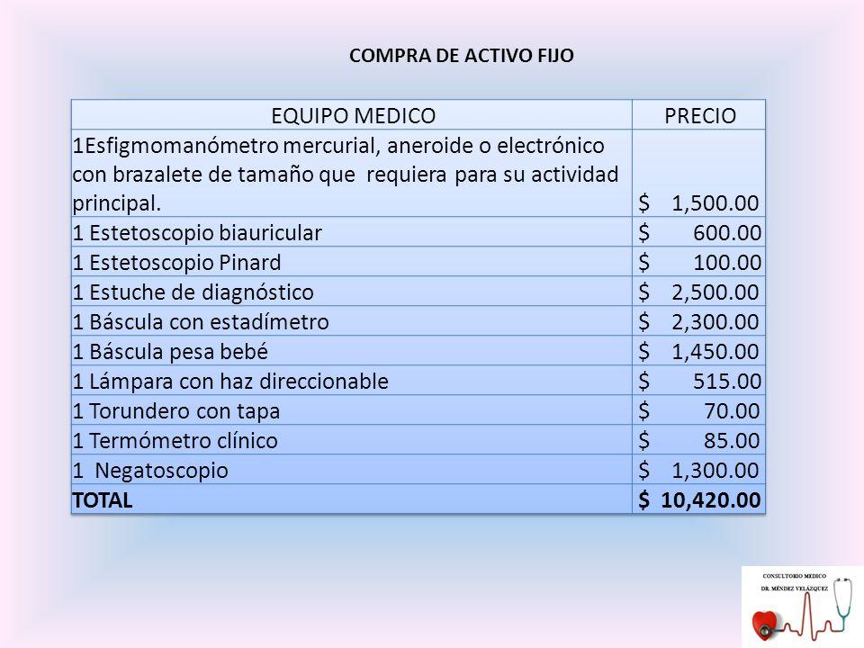 1 Estetoscopio biauricular $ 600.00 1 Estetoscopio Pinard $ 100.00