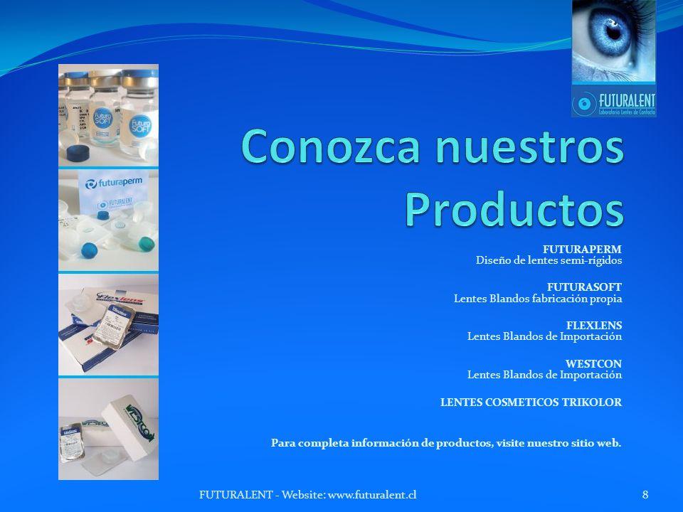 Conozca nuestros Productos