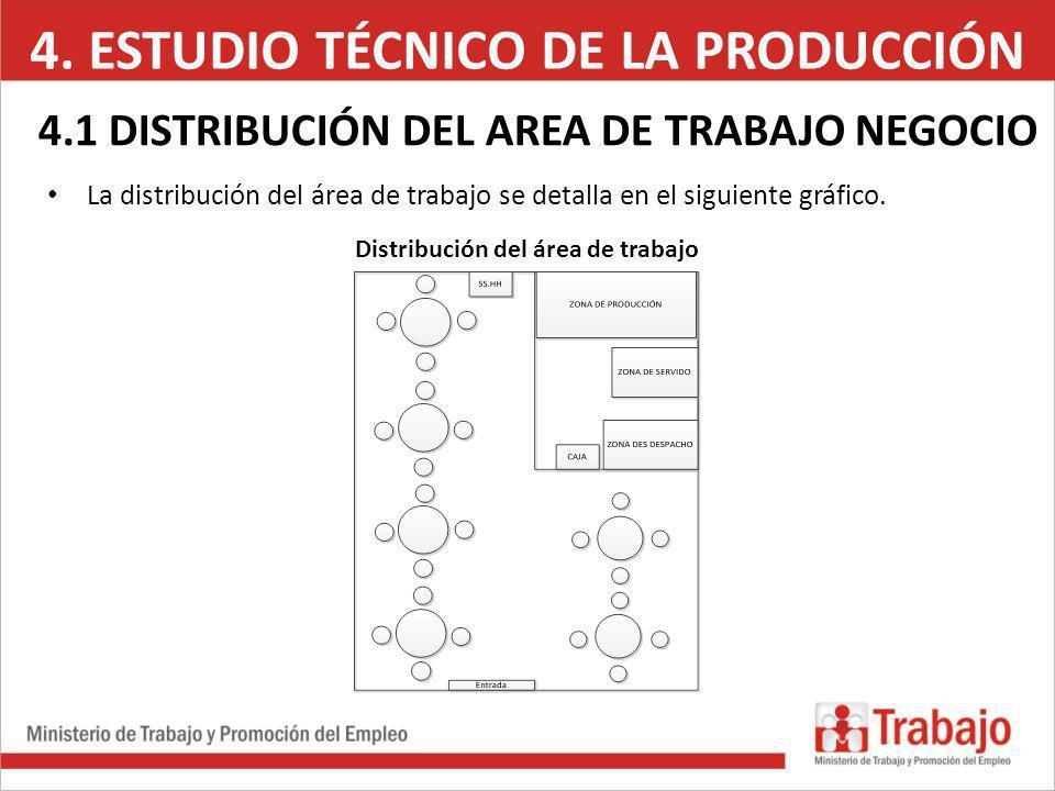 4. ESTUDIO TÉCNICO DE LA PRODUCCIÓN