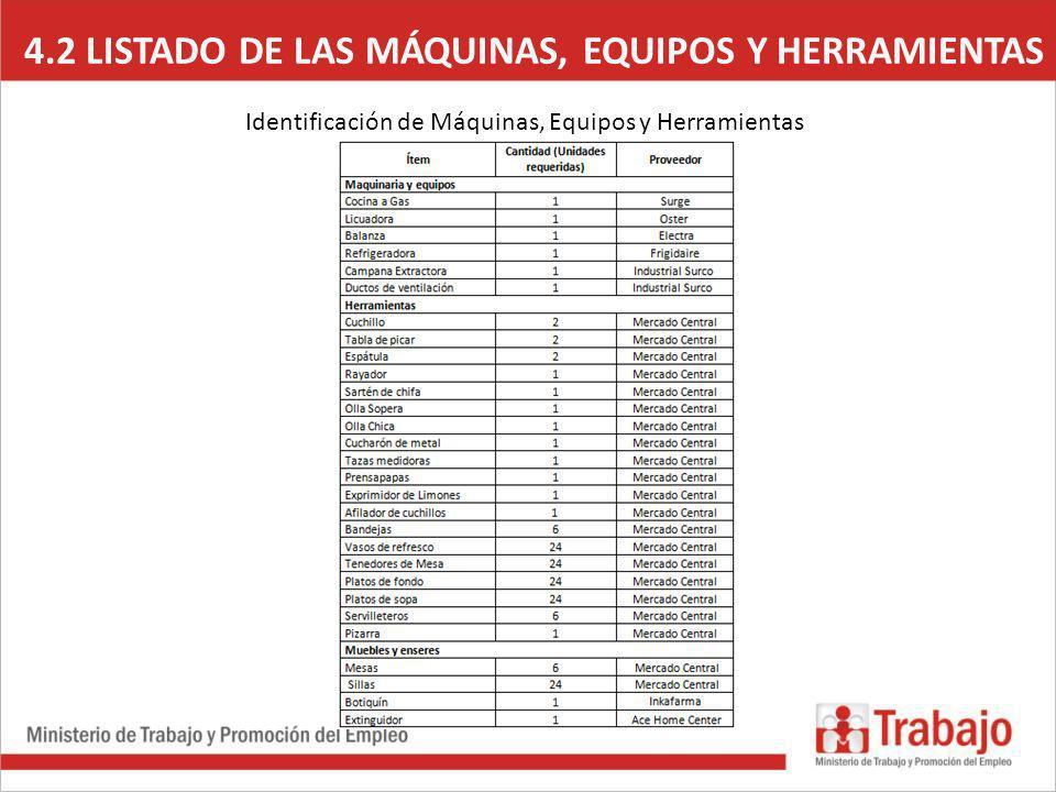 4.2 LISTADO DE LAS MÁQUINAS, EQUIPOS Y HERRAMIENTAS