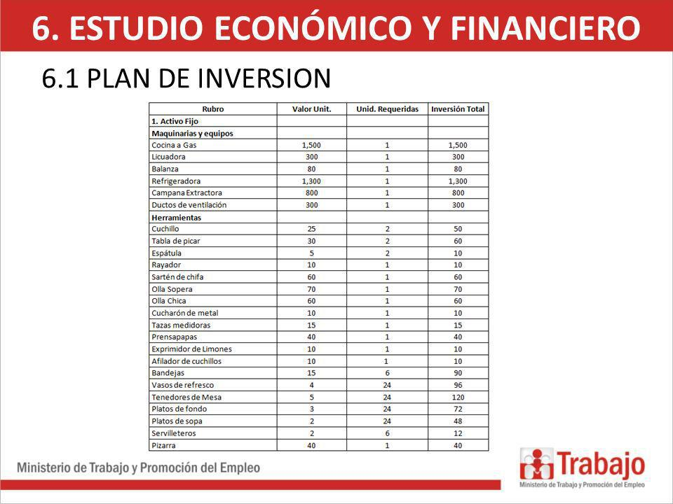 6. ESTUDIO ECONÓMICO Y FINANCIERO